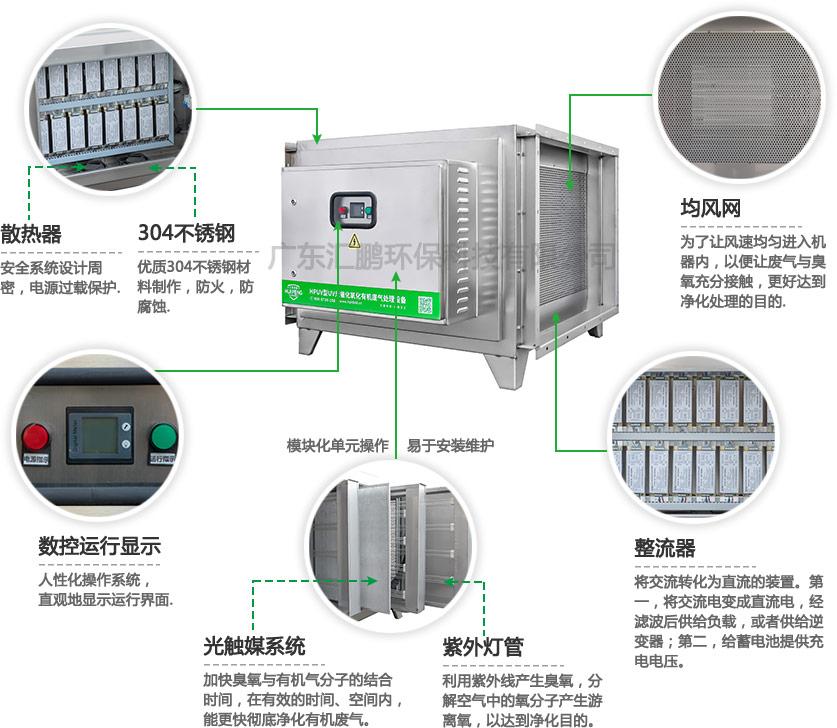 亚博yabo2014处理设备-HPUV-30-详情图